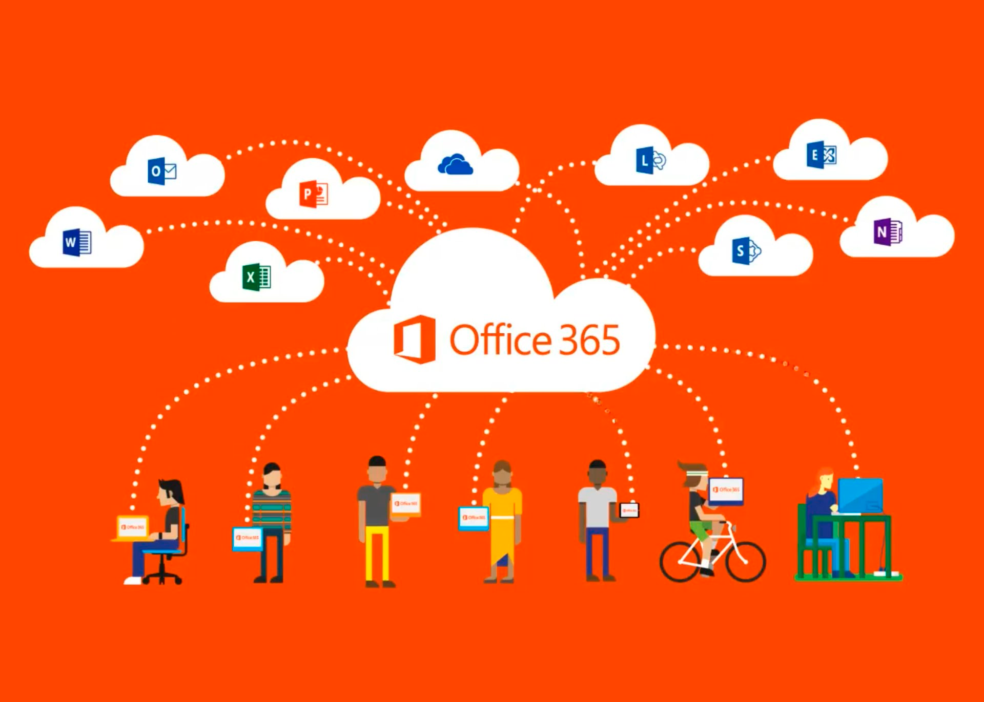 office 365 backup