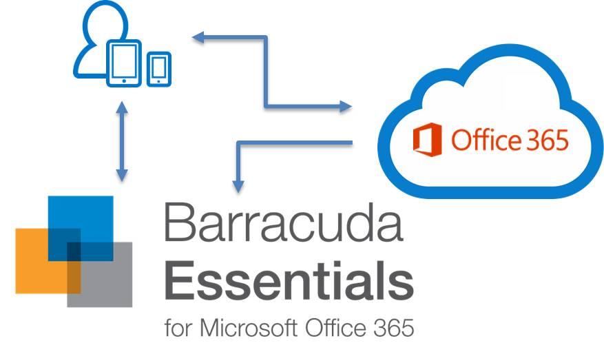 barracuda essentials for microsoft office 365