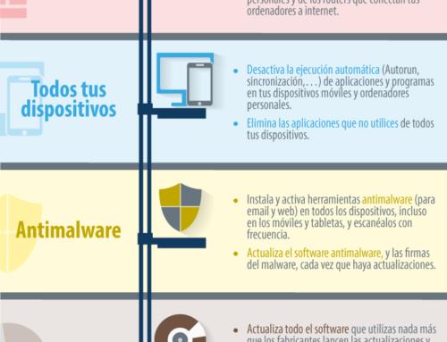 Seguridad informática – consejos básicos
